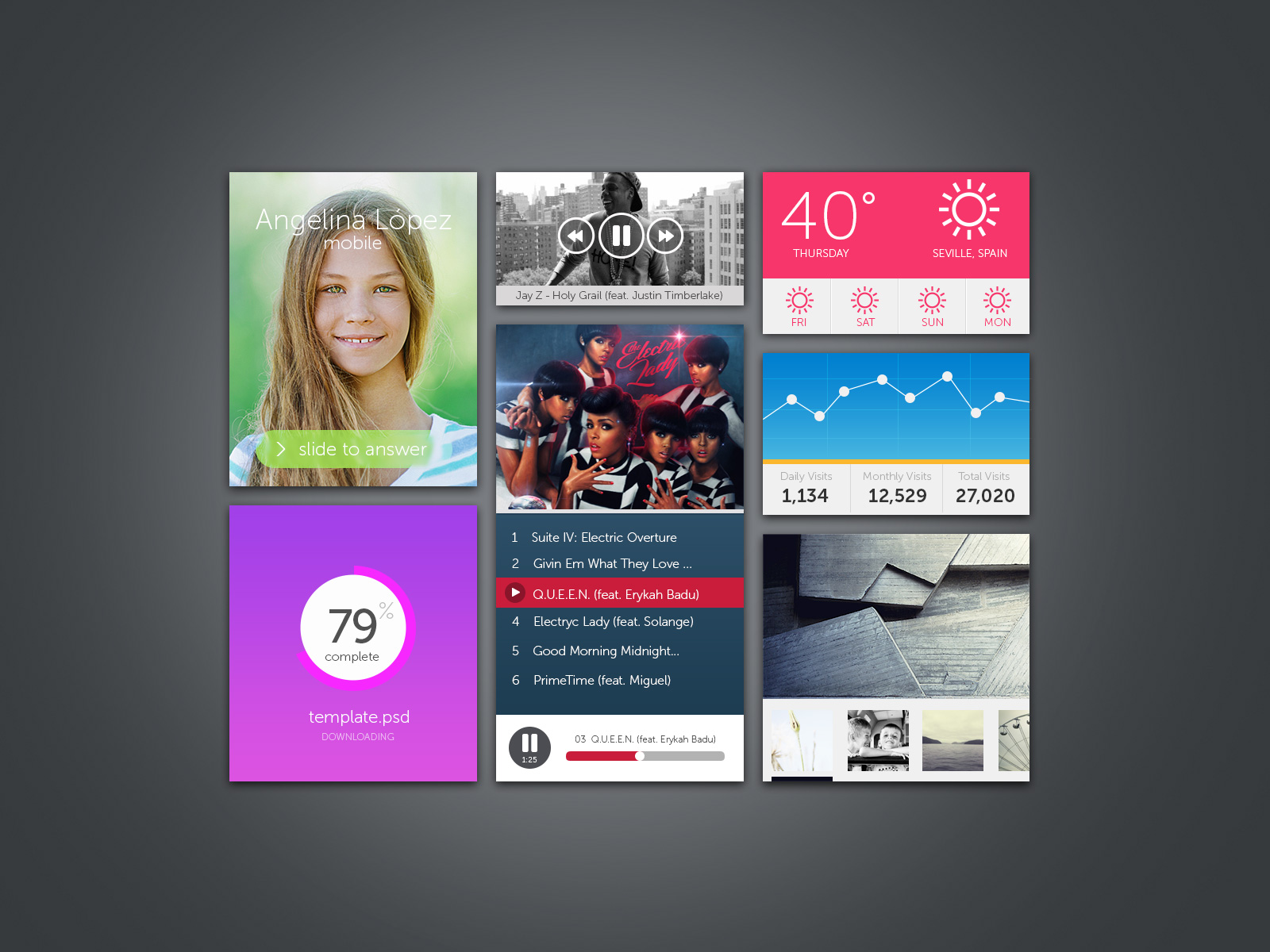 Widget UI Kit (PSD)