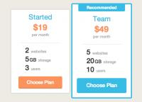 Plans & Pricing Table
